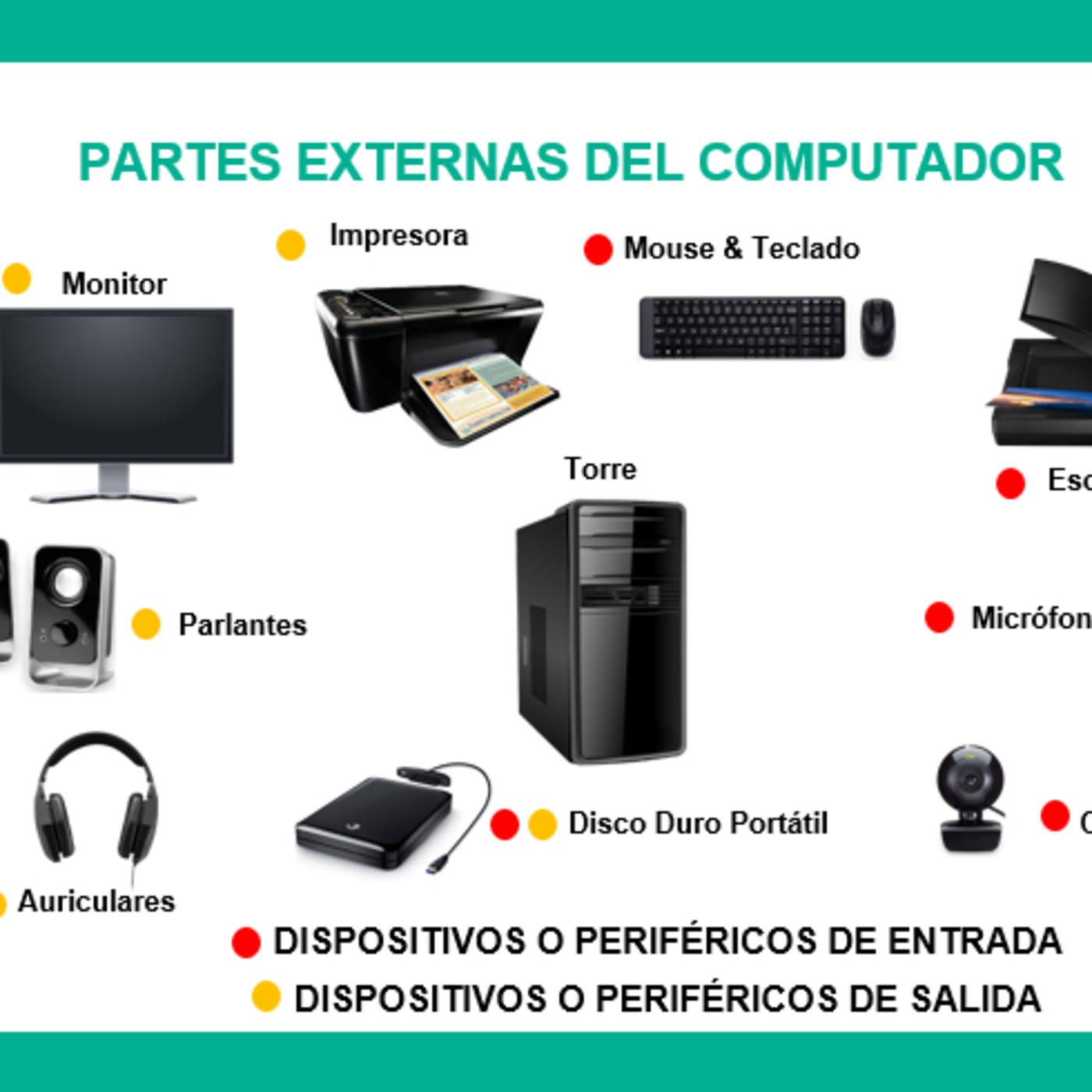 partes externas de la computadora en Esmeralda Martinez en mp3(18/02 a las  23:22:29) 01:13 47926059 - iVoox