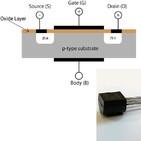 El transistor, la revolución silenciosa más importante del siglo XX (91)