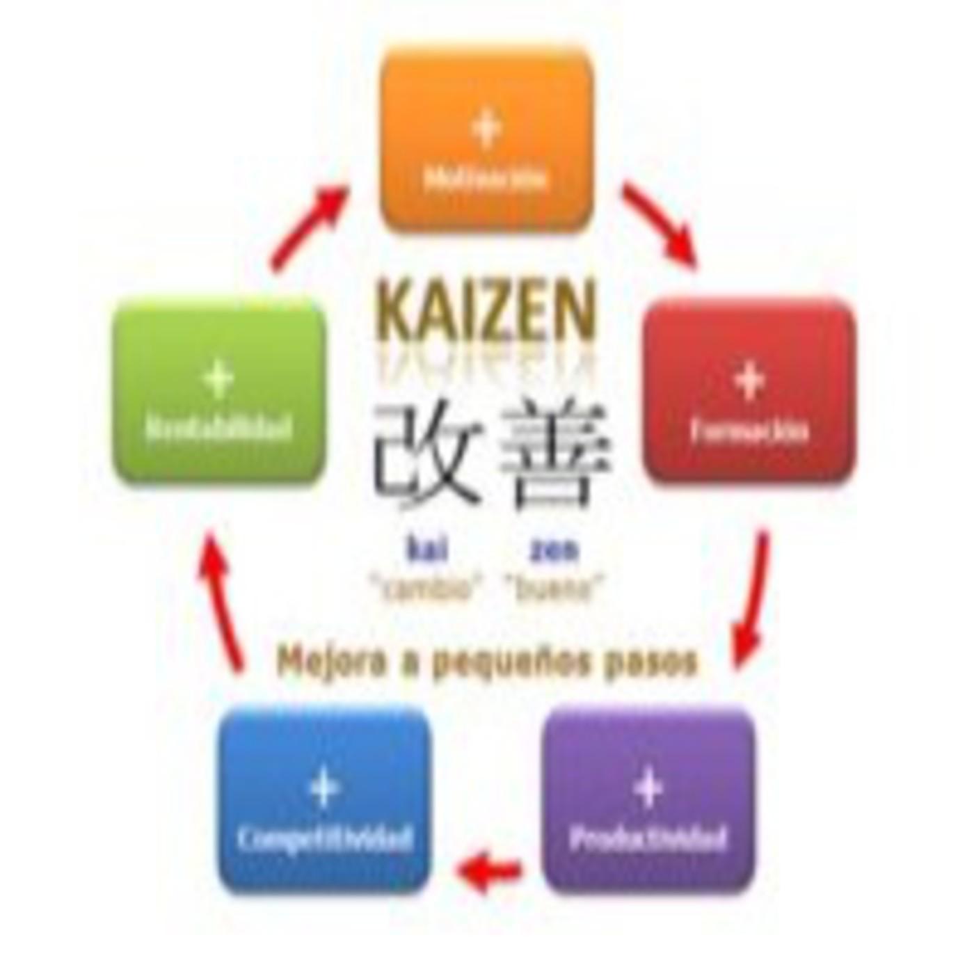 Escucha Podcast kaizen team