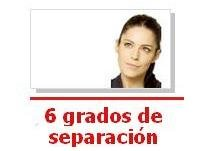 6 Grados de Separación