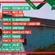 En Fórmula Murciana repasamos la agenda de conciertos del fin de temporada de la Sala REM de Murcia