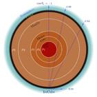 Aparici en Órbita s01e12: Estudiando el interior de la Tierra con neutrinos, con S. Palomares, J. Salvadó y A. Donini