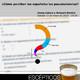 ¿Cómo perciben los españoles las pseudociencias? - Josep Lobera y Gonzalo Remiro