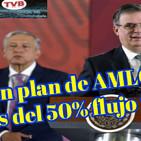#OpiniónEnSerio: ¡Vaya que funciona plan de AMLO para reducir migración! #GerardoHuVaOpina
