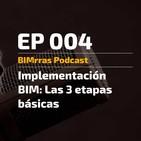 004 Implementación BIM. Las tres etapas básicas
