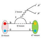 La Brújula de la Ciencia s06e36: Crecen los indicios de una nueva partícula en el CERN