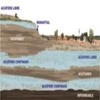 La Brújula de la Ciencia s02e23: Los acuíferos y cómo se mueve el agua por el subsuelo
