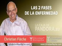 Las 2 Fases de la enfermedad en Descodificación Biológica por Christian Flèche - Biodescodificación