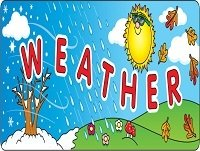 ENGLISH TIME: Weather (clima)