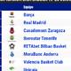 flagrant foul T4 Barça yMadrid se afianzan en euroliga, Penya y Morabanc caen de la Eurocup