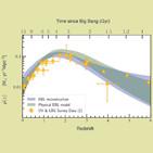Aparici en Órbita s01e14: Rayos gamma para estudiar la historia de las estrellas, con Carlos González