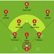 Las posiciones en el béisbol (II)