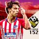 Ep 152: Conclusiones de la Gira Norteamericana del Real Madrid, el nuevo atlético de Diego Simeone