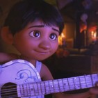Coco Full Movie English Watch Online Free
