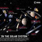 Pasado, presente y futuro de la exploración espacial en la Agencia Espacial Europea - ESA (94)