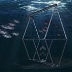 Nou Grau en Tecnologies Interactives i projecte Biacop
