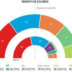 El fracaso del sistema político en Andalucía