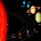 150209 Los planetas del Sistema Solar - www.cienciasparatodo.com