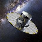 La misión Gaia de la Agencia Espacial Europea y SETI@home con el Dr. Jordi Portell ICC-UB Prog. 167. LFDLC