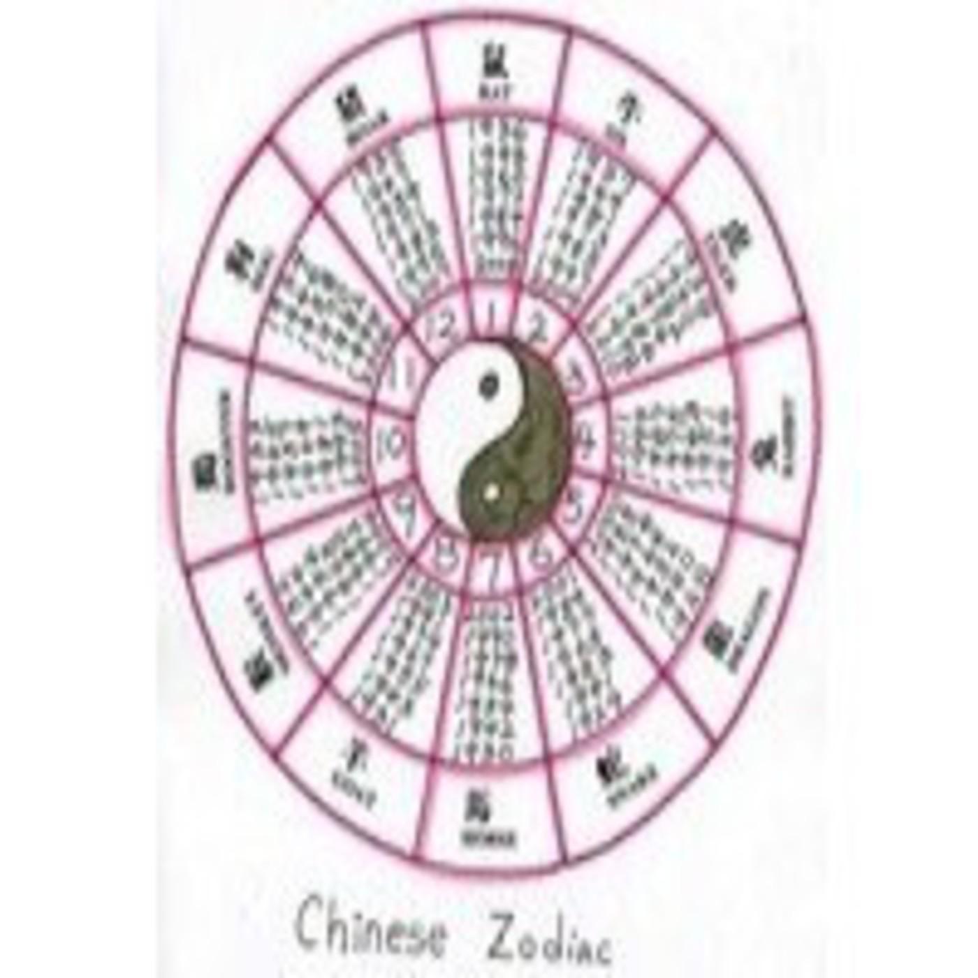 """Cuento Taoísta """"Ni desgracia, ni fortuna"""" – Sobre el sentido de lo que nos sucede - Christian Ortiz"""