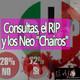 El Ajo: Consultas, el RIP y los Neo