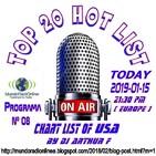 Prog. 08 TOP 20 HOT LIST USA 02 (New Edition 2019) 20190115