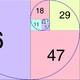 Números mágicos (especiales) de las matemáticas (161)