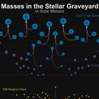 BioBalears 107 - Ondas Gravitacionales: 4 nuevas detecciones