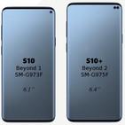 #Radiogeek - Casi todos los datos filtrados del Samsung Galaxy S10 y sus tres modelos
