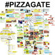 1-8 Pizzagate; pedofilia y satanismo. ¿Qué es cierto y que es mentira? MISTERIOS UNIVERSALES