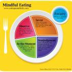 La báscula - Mindful eating