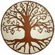 Meditando con los Grandes Maestros: el Buda y Bodhidharma; la Puerta sin Puerta, el No-Saber y el Dharma (01.02.19)