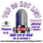 Prog. 04 TOP 20 HOT LIST USA 01 (New Edition 2019) 20190104