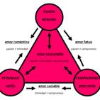 7° Prog. El Triángulo del Amor