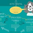 Fases del acto mental