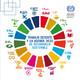 El Calientamentes Global Y La Agenda 2030 De La ONU (DaB Radio 1/2)