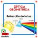 93. EducaRadio - Optica Geometrica Refracción
