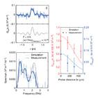 """La Brújula de la Ciencia s08e28: """"Iluminando"""" el vacío con pulsos láser ultracortos"""