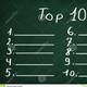 Las diez de Marisa Femia