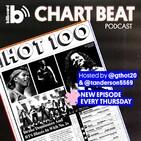 Chart Beat