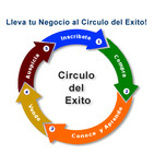 BASICOS del Network Marketing