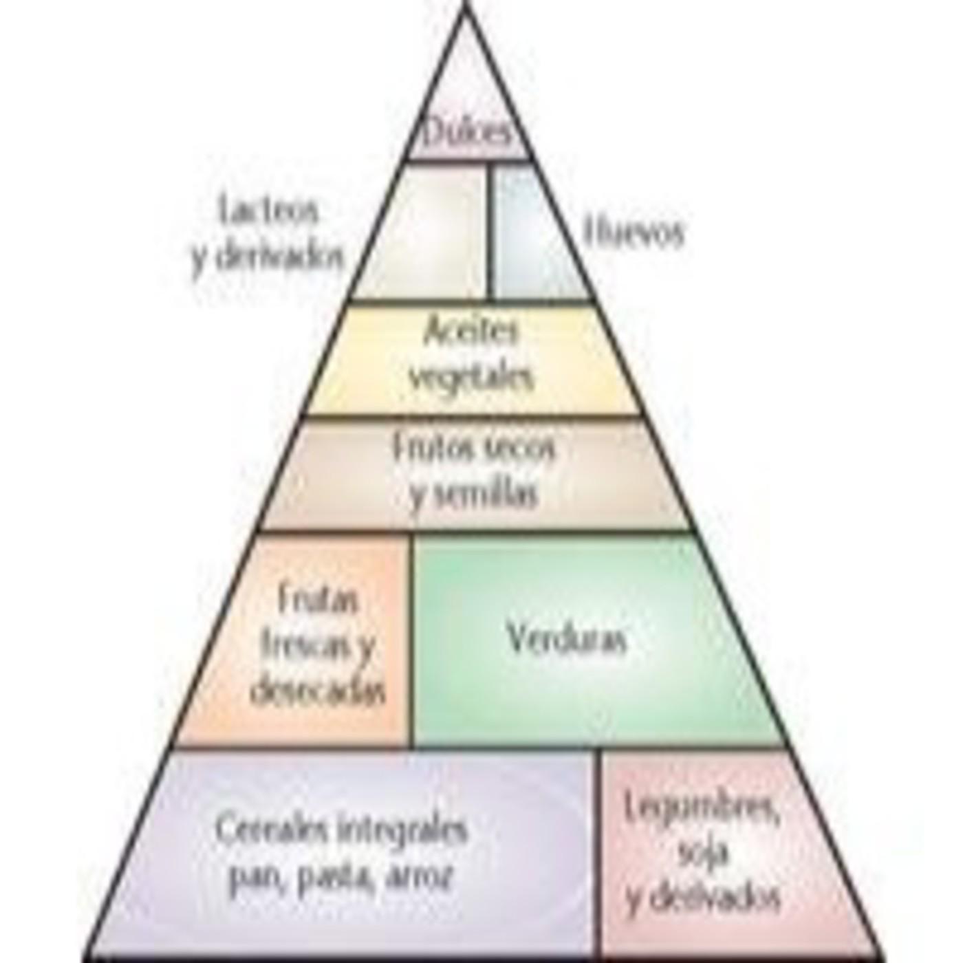 (1-II-2013) – 10ª SESIÓN-INTRODUCCIÓN A LA ALIMENTACIÓN VEGETARIANA, por Margarita López Ferrer - RAMA ARJUNA – BARCELON