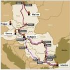 Historia de Europa Del Este