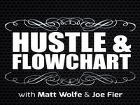 Matt Wolfe & Joe Fier: Therapy Sessions - Analyzing What Makes Us Tick
