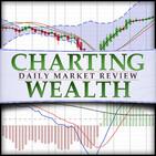 Today's STOCK MARKET, BOND & GOLD TRENDS, Thursday, October 22, 2020